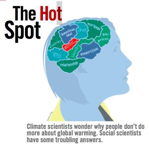 The hot spot jpeg